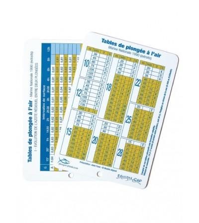 Tables de décompression MN90 recto / verso