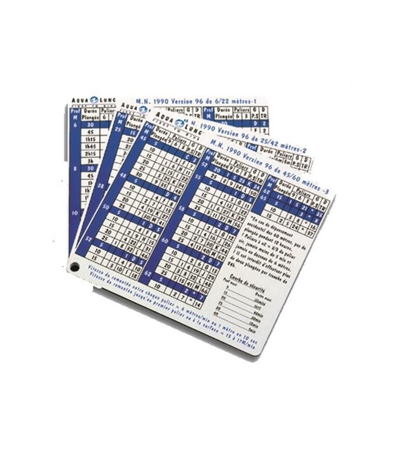 Tables de décompression Aqualung immergeables pour la désaturation en plongée simple ou successives
