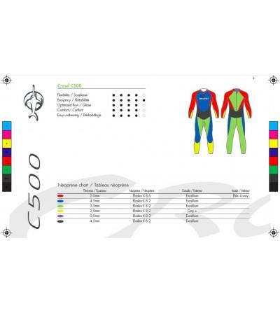 Combinaison Beuchat Crawl C500 monopièce pour le triathlon & la nage en compétition et entrainement régulier à intensif